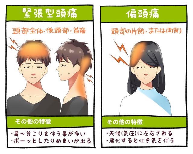 静岡のなごみ整体院 頭痛の主な原因